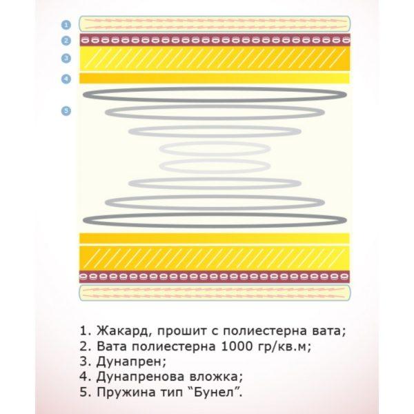 dvulicev_prujina-